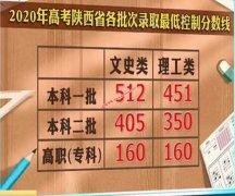 2020年陕西高考分数线公布
