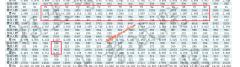 2020年贵州高考一本上线考生有多少 文科548以上9412人 理科480以上45676人