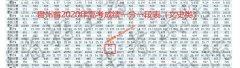 2020年贵州高考二本上线考生有多少 文科463以上48343人 理科384以上130375人