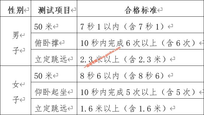 2020年中央司法警官学院、云南司法警官职业学院提前录取招生工作启动
