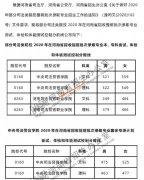 部分司法类院校2020年在河南提前批录取专业面试、体检和体能测试控制分数线