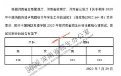 中国消防救援学院2020年在河南省招生体格检查和心理测试、面试控制分数线