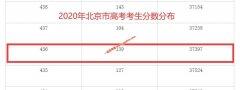 2020年北京高考本科上线考生436以上37397人
