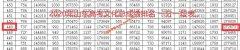 2020年山东高考本科上线考生449以上有272673