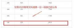 2020年甘肃高考一本上线考生有多少 文科520以上8019人 理科458以上35874人
