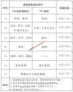 2020年山东省军校招生军检工作时间安排