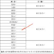 2020年公安院校公安专业在云南招生体检、体能测评和面试最低分数线