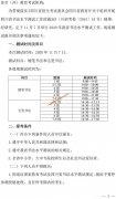 2020年四川省书法水平测试报名工作(报名,测试时间及科目)