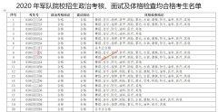 广东公布2020年军校招生政治考核、面试及体格检查均合格考生名单