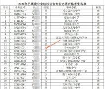 广西2020年参加公安院校公安专业考察面试体检和体能测评合格考生名单