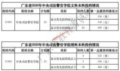 中央司法警官学院2020年广东省本科投档线