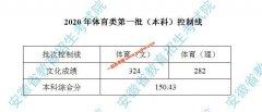 <b>2020年安徽体育类第一批(本科)控制线</b>