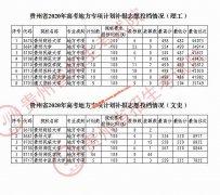 贵州省2020年高考地方专项计划补报志愿投档分数线