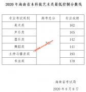 2020年海南本科批艺术类最低控制分数线