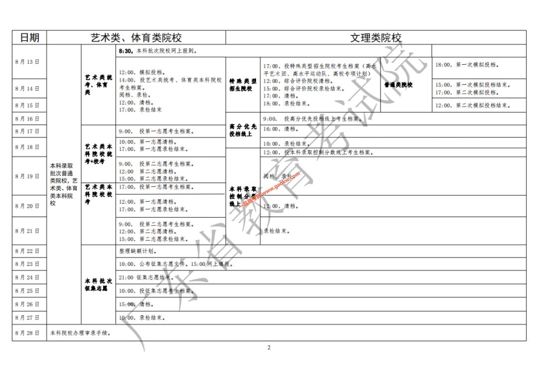 广东高考录取查询