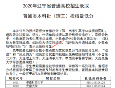 2020年辽宁录取普通类本科批投档最低分数(理科)