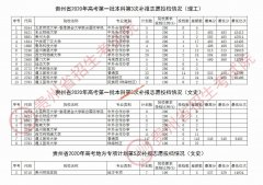 2020年贵州8月24日一本院校第三次补报志愿投档分数线