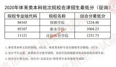 2020年天津体育类本科批次征询志愿录取最低分数
