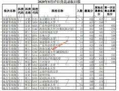 2020年云南高考国家专项,地方专项批院校录取分数线(8月17日,1
