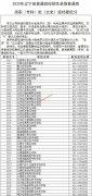 2020年辽宁省高考普通类高职(专科)批院校投档最低录取分(文科
