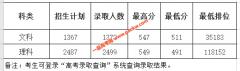 惠州学院2020年广东本科批次录取分数线