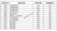 2020年黑龙江本科二批B段院校录取最低分数
