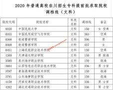 2020年在四川招生专科提前批院校录取调档线