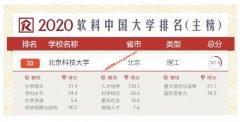 2020软科中国大学排名发布 北京科技大学排名第33位(较2019年提