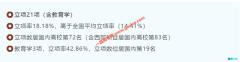 创历史新高!湖南科技大学国家社科基金项目立项21项