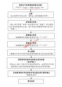 辽宁2021年普通高考报名11月3日至11月7日进行
