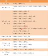 浙江2021年高考成绩26日左右可查询 分段填报志愿日程确定