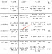 西安外国语大学获批7项教育部产学合作协同育人项目
