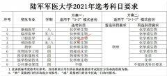 陆军军医大学2021年选考科目要求