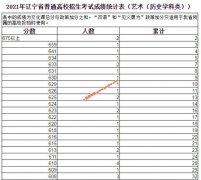 2021年辽宁省高考艺术类,体育类成绩排名一分段统计表