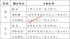 2021年中央司法警官学院、云南司法警官职业学院提前录取招生工作启动
