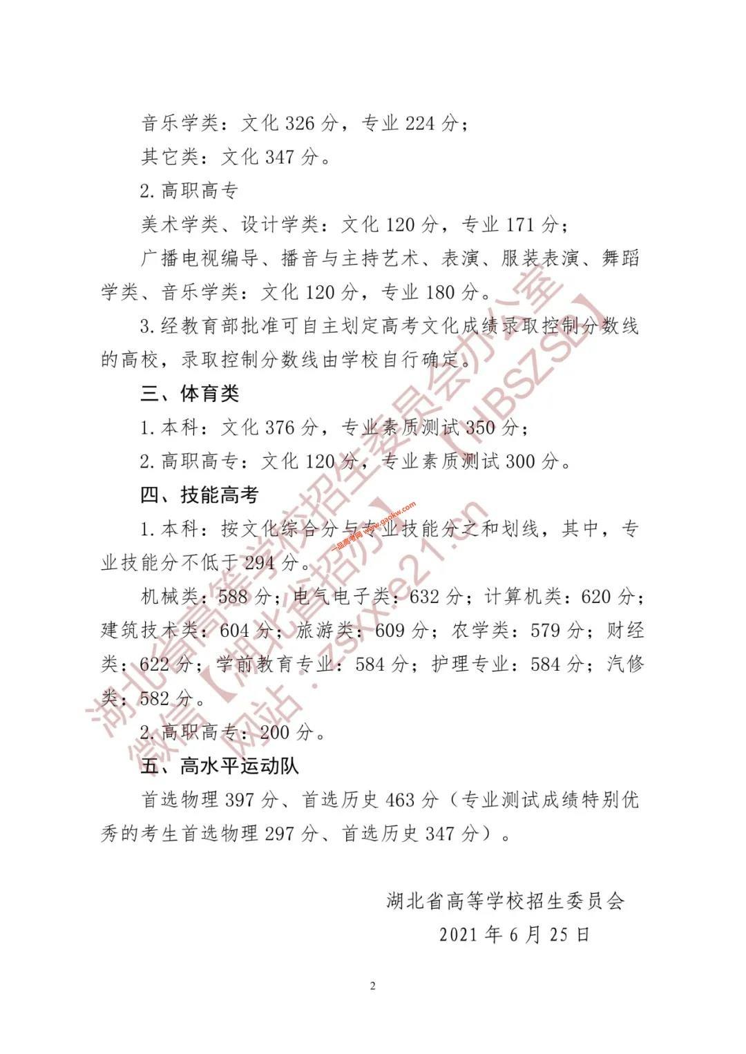 湖北省2021年普通高校招生录取控制分数线2