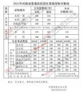 2021年河南省普通高校招生录取控制分数线