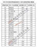 2021年河南省普通高校对口招生录取控制分数线