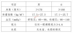 2021年公安普通高等院校公安专业在海南省招生事项公告