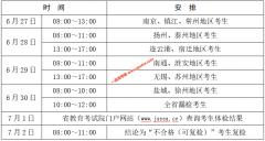 2021年军队院校在江苏招生面试体检资格线