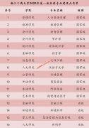 浙江工商大学新增12个国家级一流本科专业建设点
