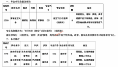 2021年普通高校招生计划本补充说明(三)