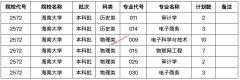 2021年普通高校招生计划本补充说明(五)