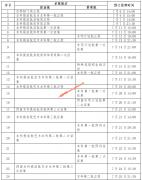 广西2021年普通高校招生录取日程表