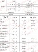 2021年陕西高考录取时间(7月6日至8月16日)