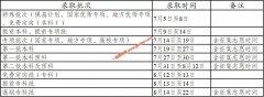 2021年云南普高录取时间计划
