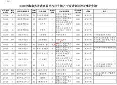 2021年海南高招地方专项计划录取院校征集志愿的公告