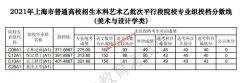 2021上海高考本科艺术、体育乙批次平行段院校专业组投档线