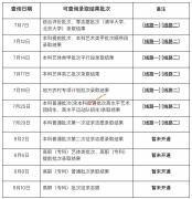 2021年上海普通高校招生录取结果查询