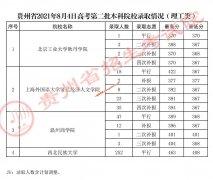 2021年贵州高考录取情况(8月4日)